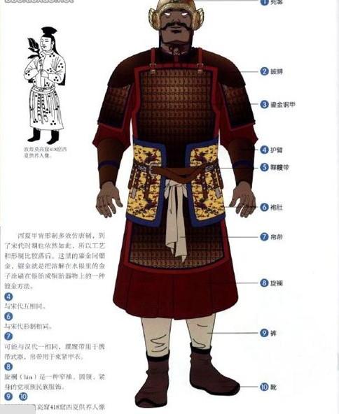 西夏-鎏金铜甲-说说从五代十国到满清历朝铠甲图片